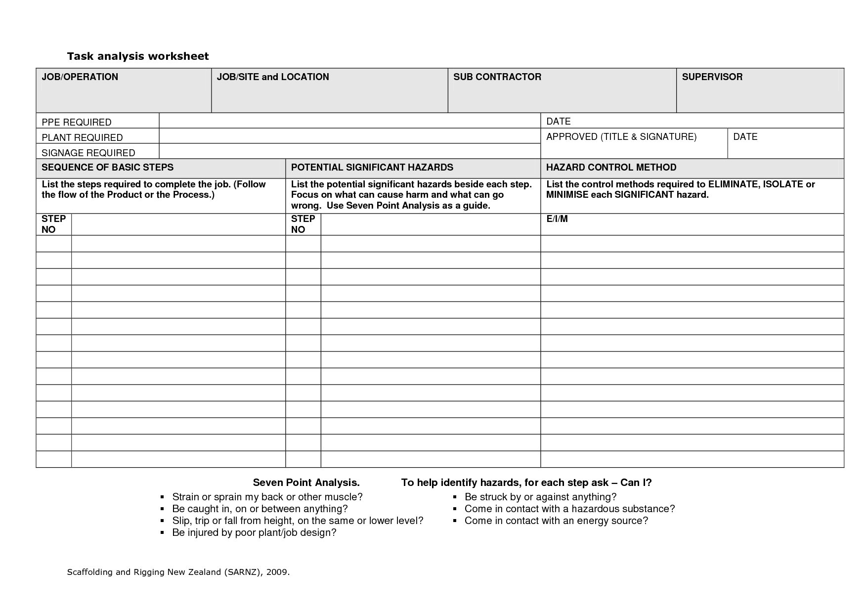 13 Best Images Of Cost Benefitysis Template Worksheet
