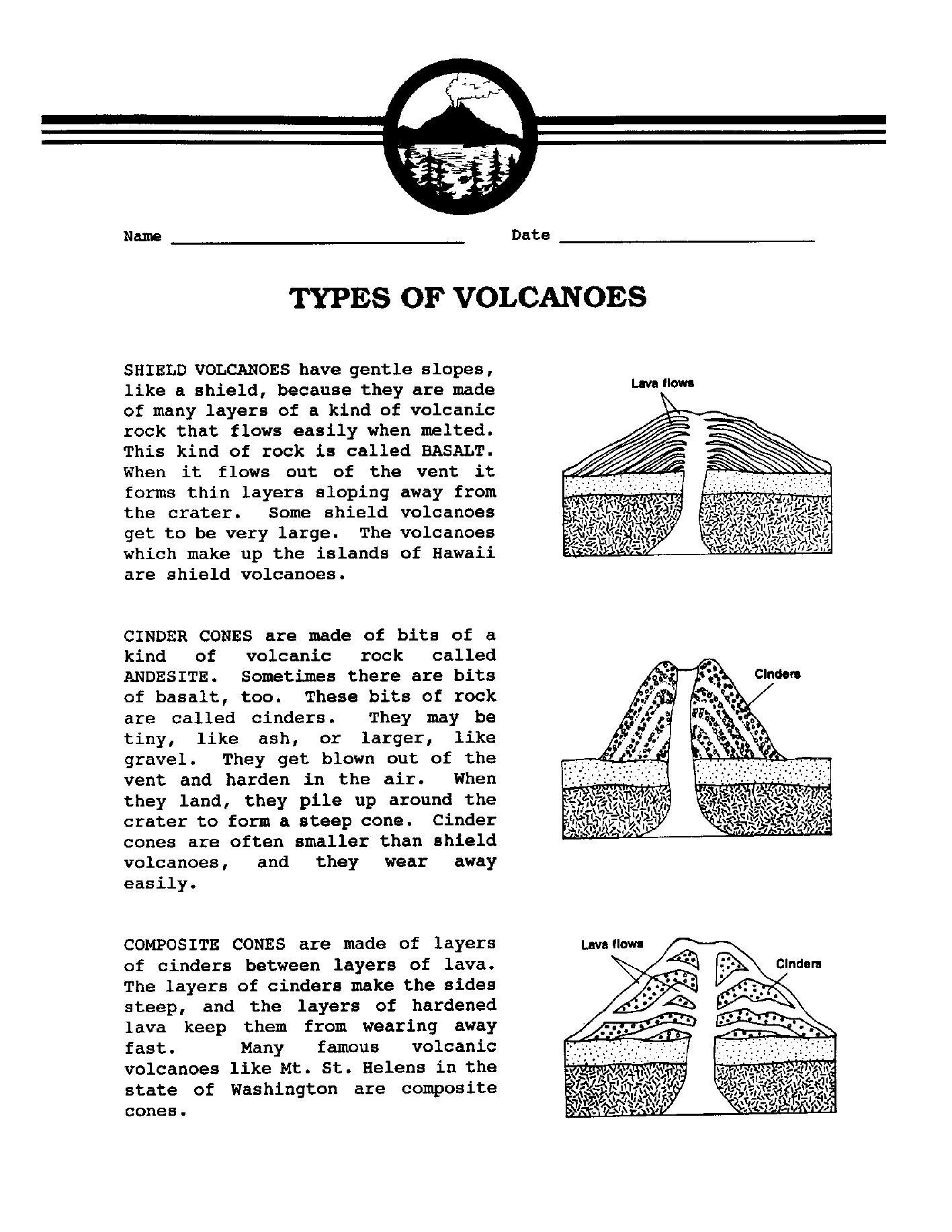 16 Best Images Of Volcano Parts Worksheet Kb Teacher S