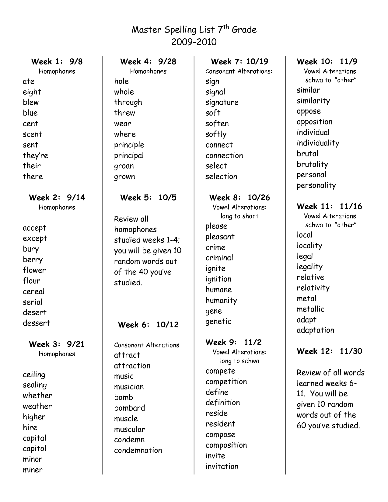 14 Best Images Of 7th Grade Spelling Worksheets