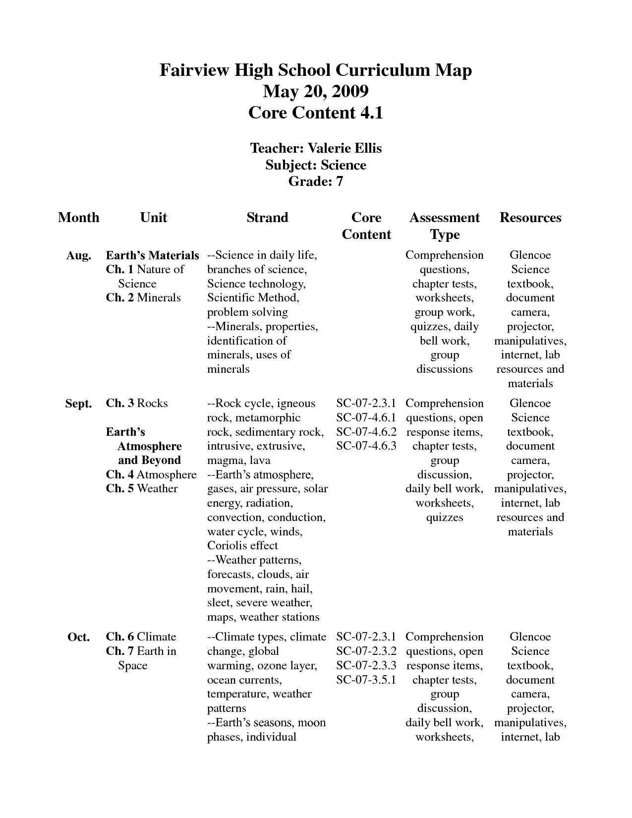 12 Best Images Of Earth Materials Worksheet