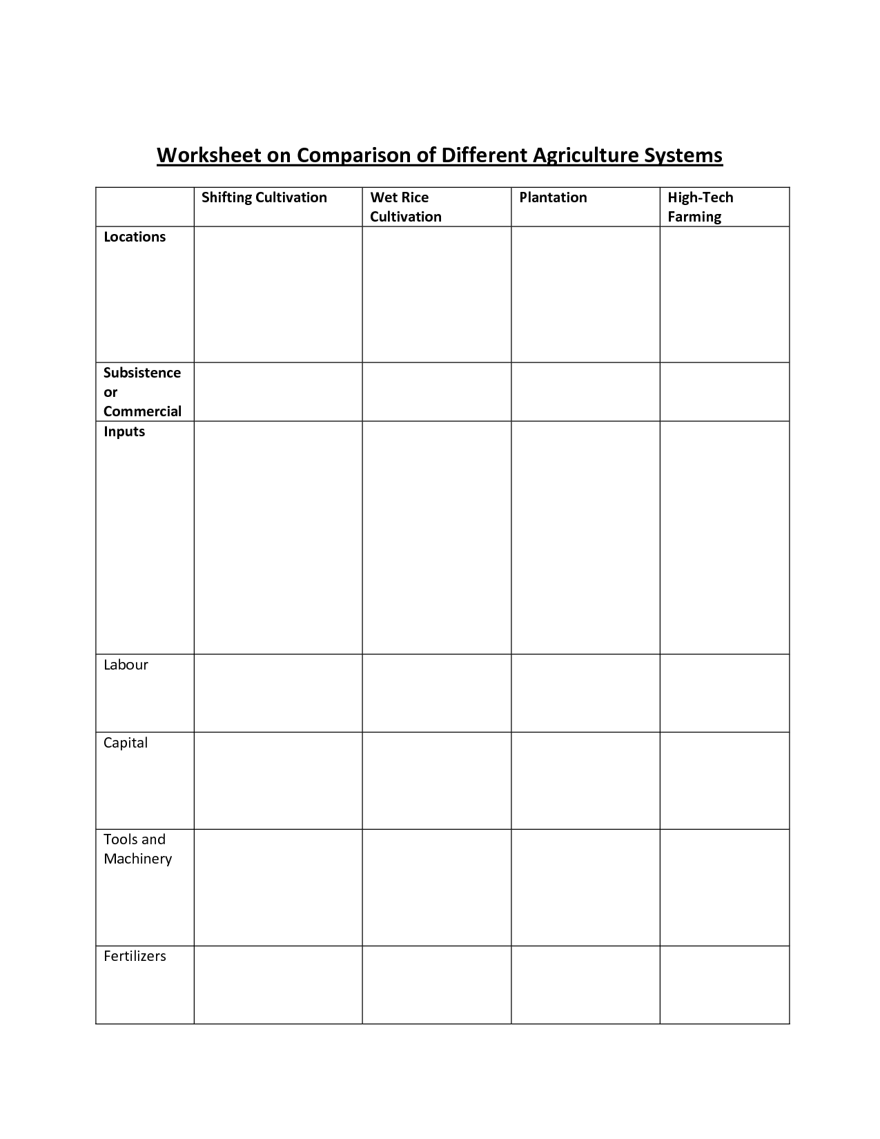 9 Best Images Of Estimate Comparison Worksheet