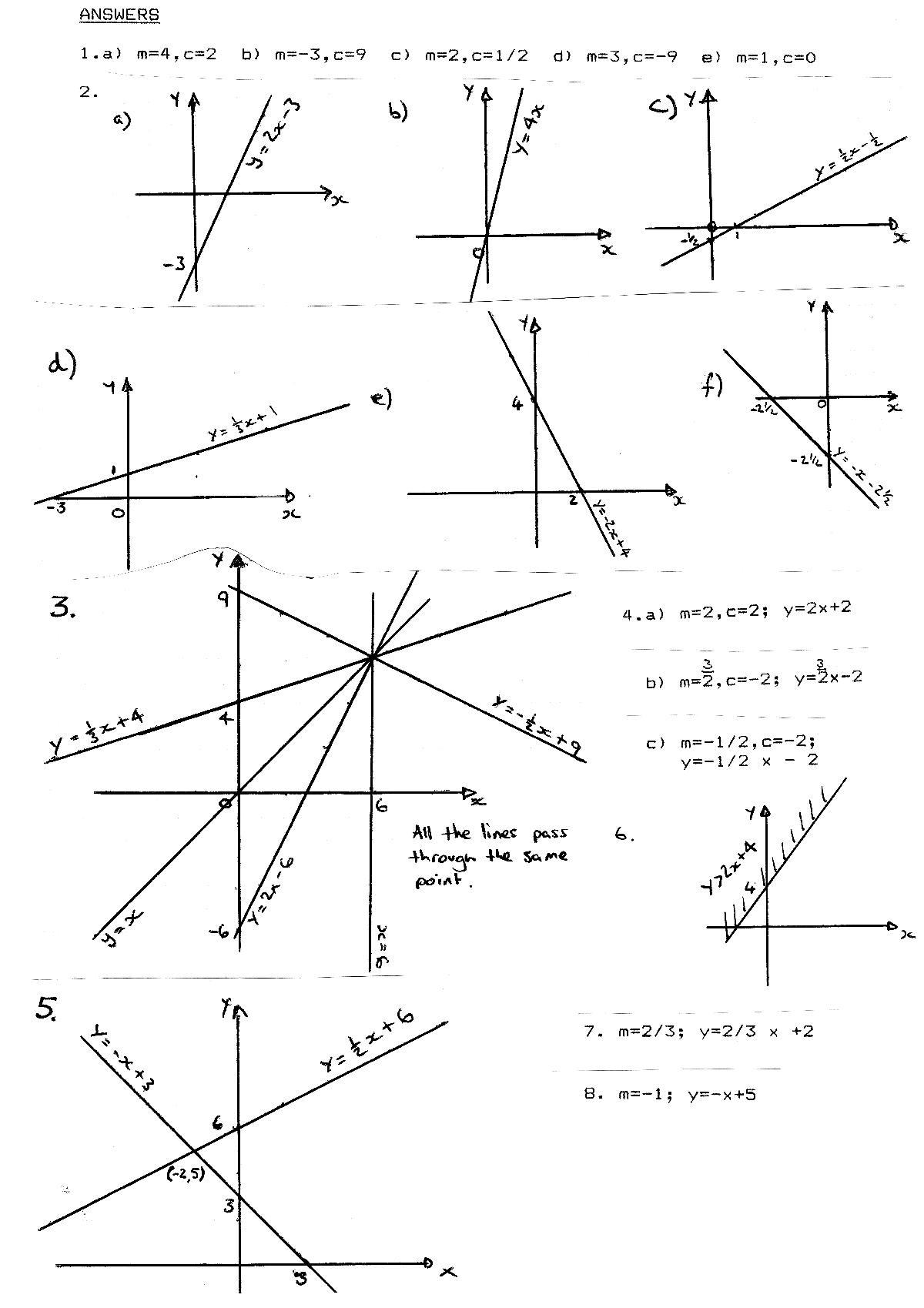 14 Best Images Of Factoring Quadratics Worksheet