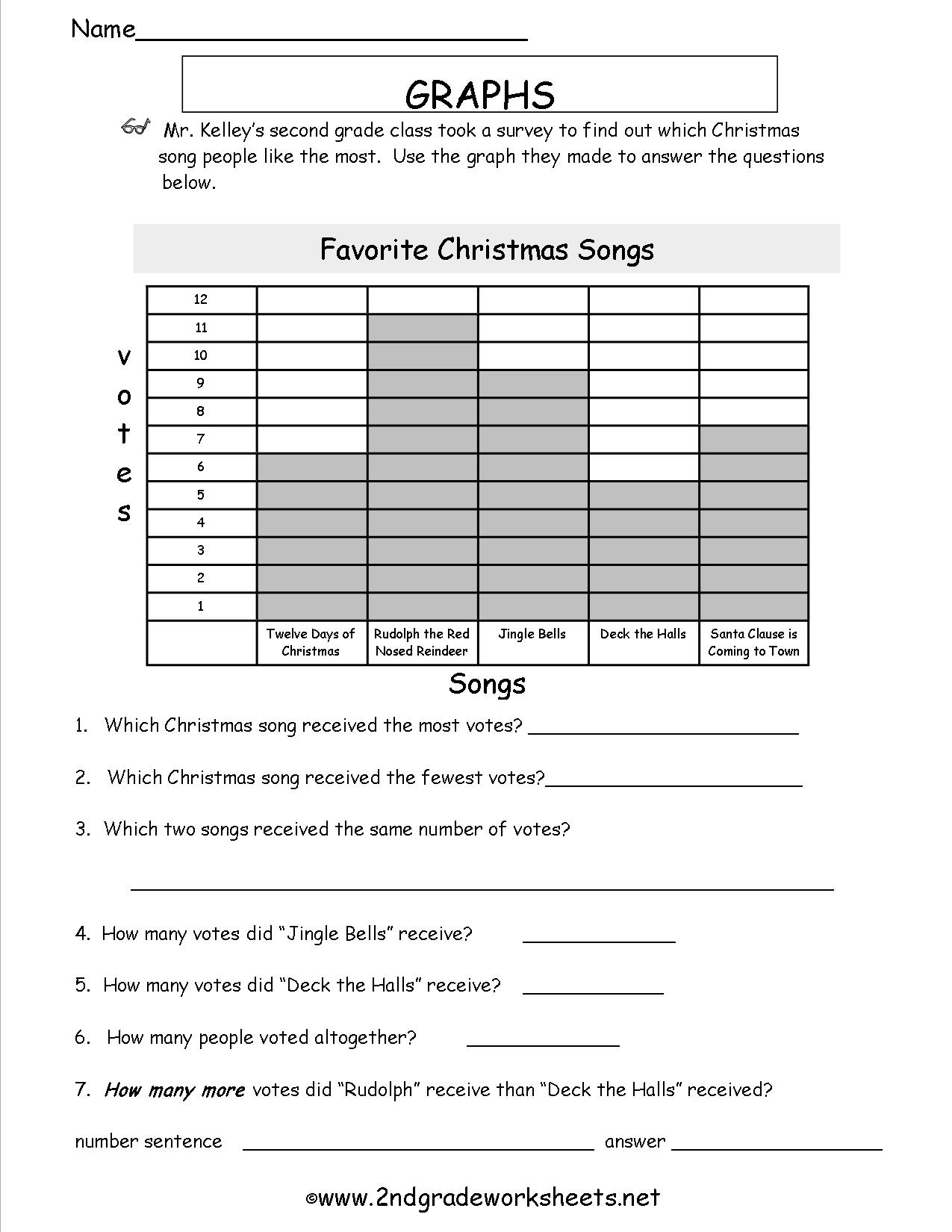 11 Best Images Of Bar Graph Worksheets Grade 1