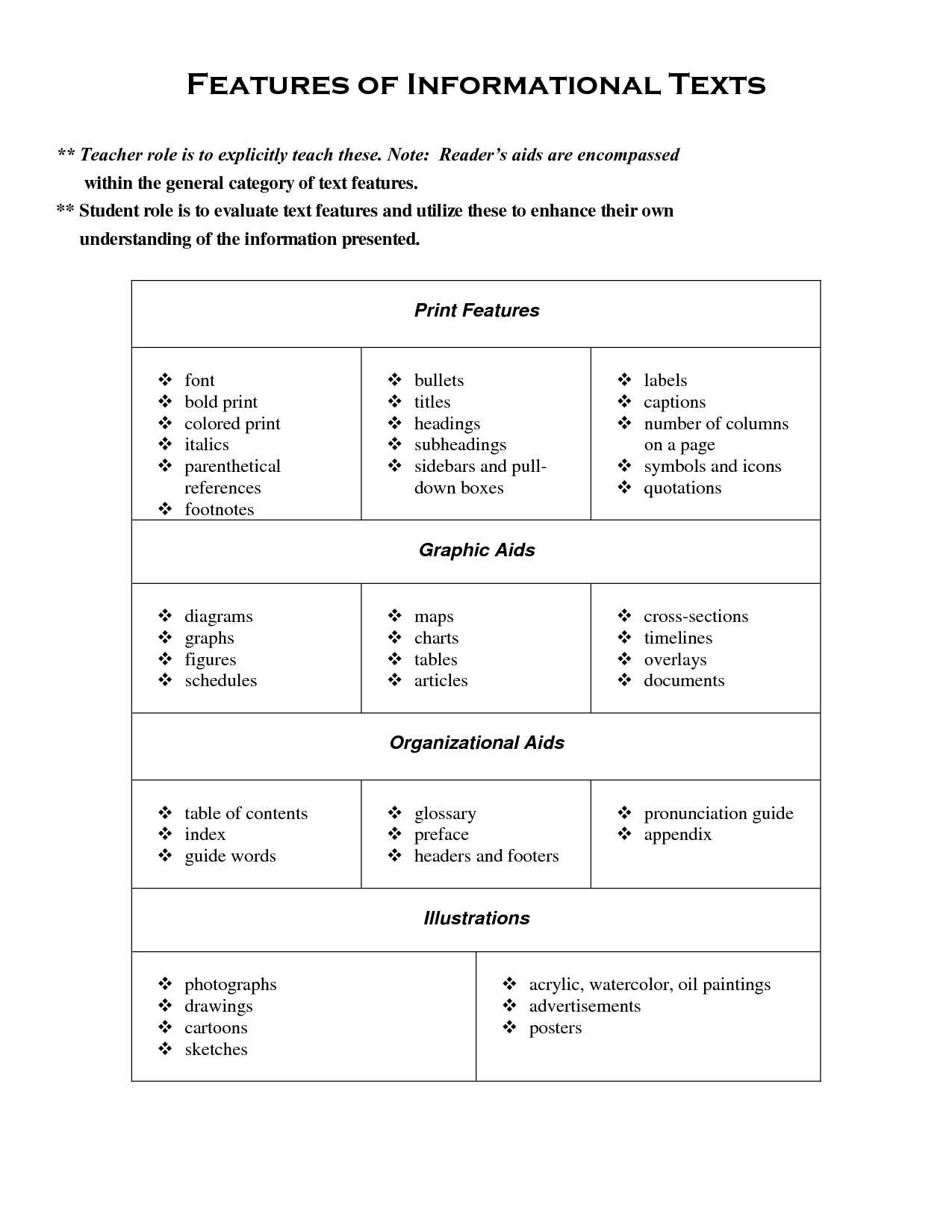 14 Best Images Of Identifying Text Features Worksheet