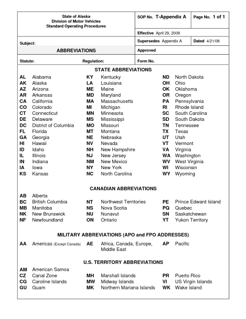 small resolution of Abbreviations Worksheet Ideas   Printable Worksheets and Activities for  Teachers