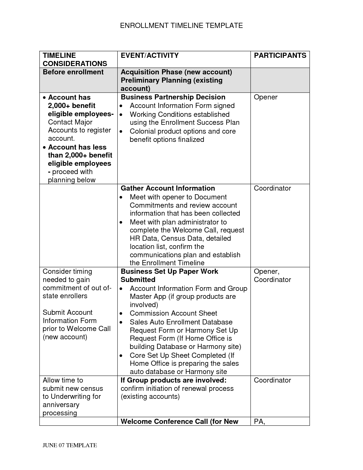 Chronology Of Events Sample
