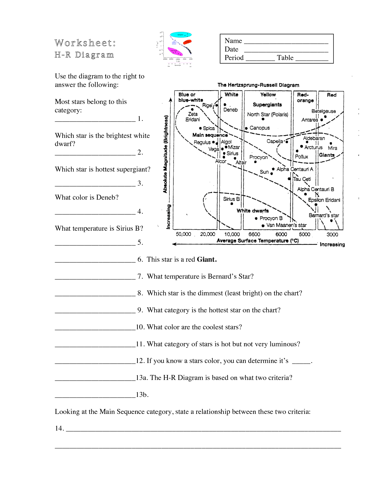 hight resolution of hr diagram worksheet answers