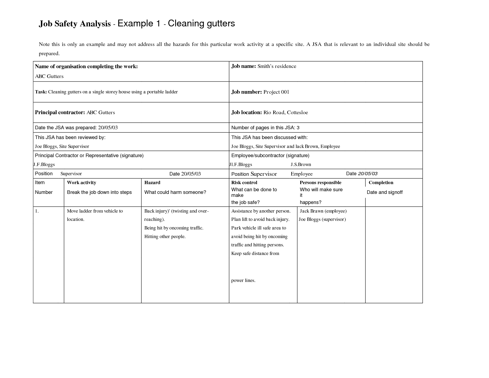14 Best Images Of Job Safetyysis Template Worksheet