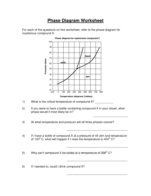 small resolution of phase diagram worksheet answer key
