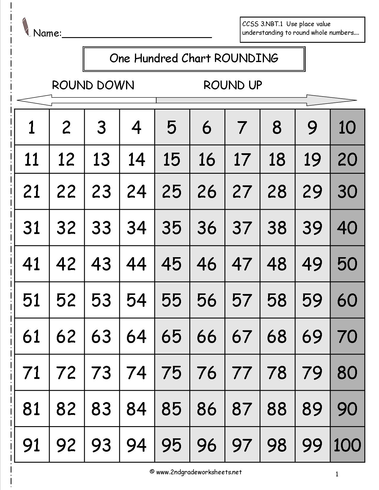 17 Best Images Of Place Value Through Thousands Worksheets