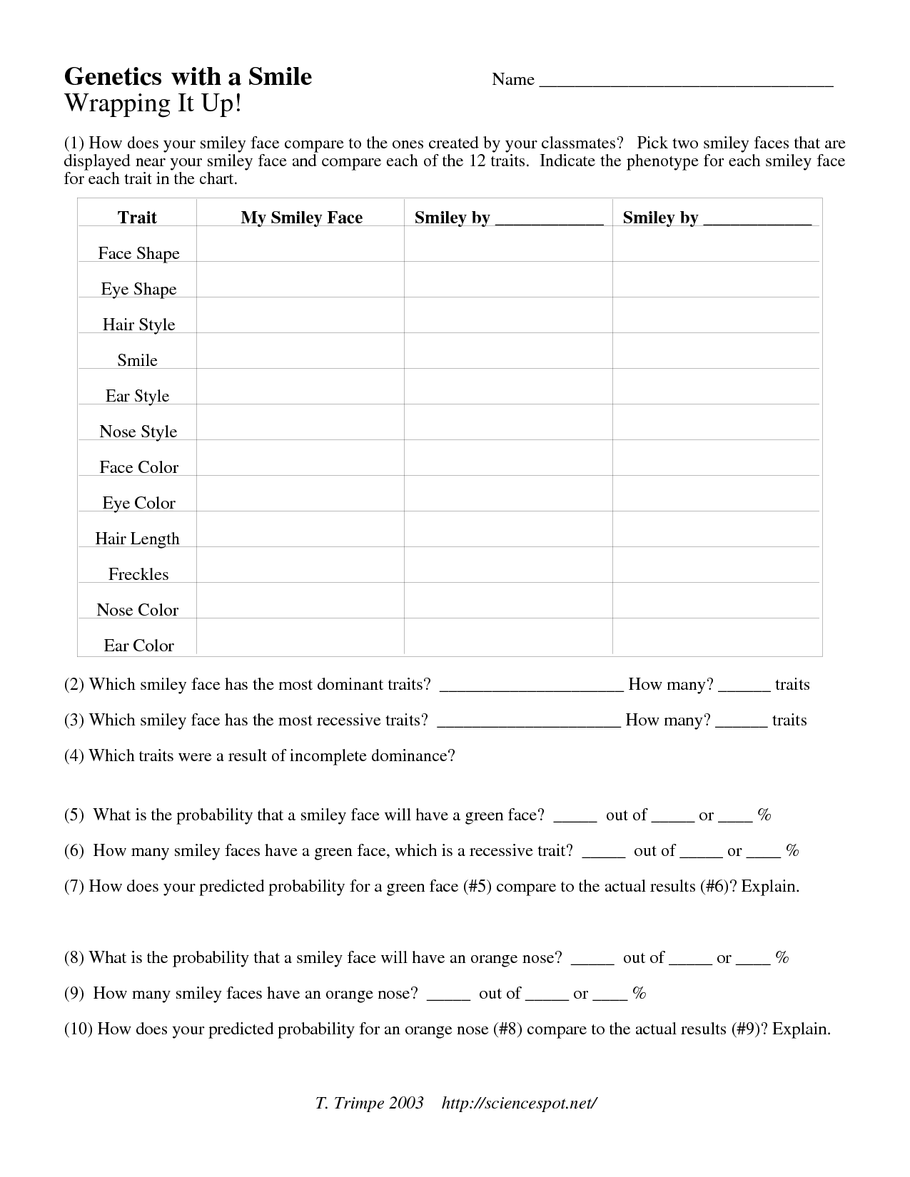 7 Best Images Of Genes And Traits Worksheet