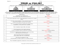 12 Best Images of Worksheets About Branches Of Government ...
