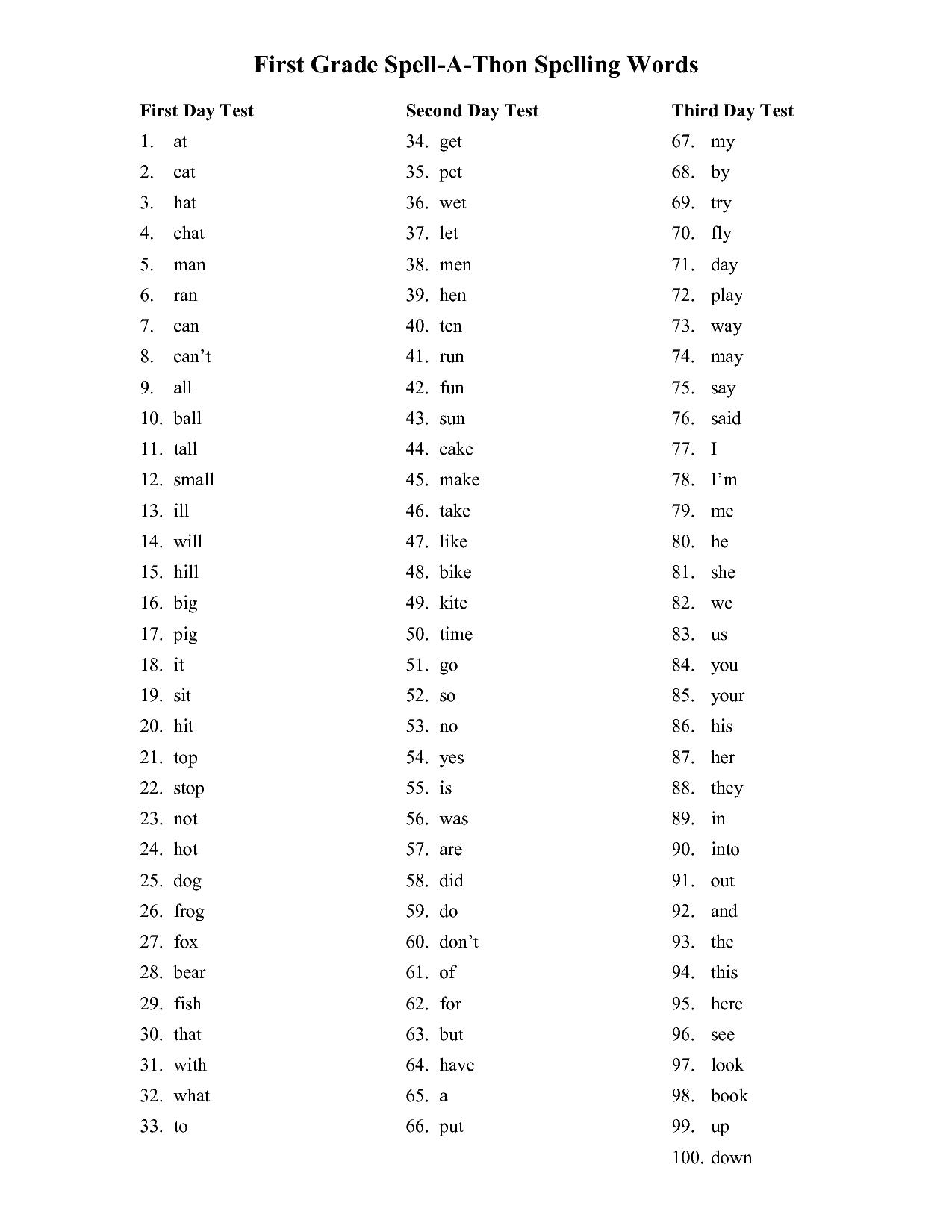7th Grade Spelling Words Worksheet