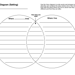 Free Printable Venn Diagram Maker Nissan Skyline R33 Stereo Wiring Search Results For