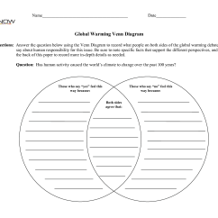 Cause And Effect Venn Diagram Ofdm Transmitter Receiver Block 9 Best Images Of Worksheet Printable