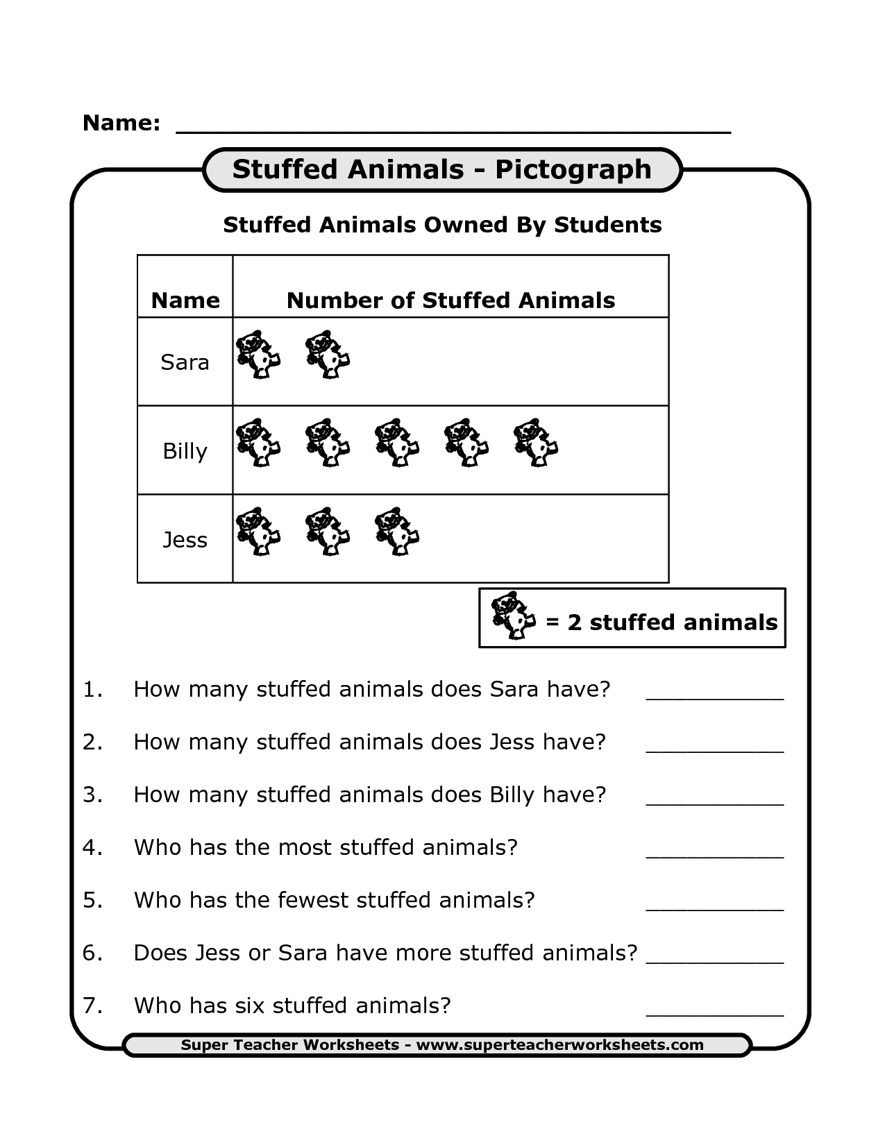 Graph Worksheet Free