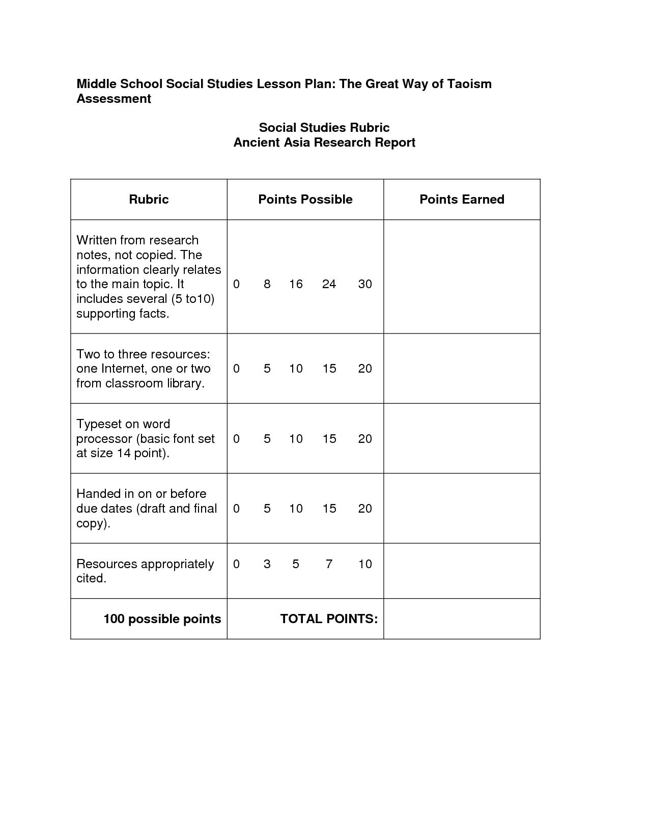 Social Worksheet Middle School