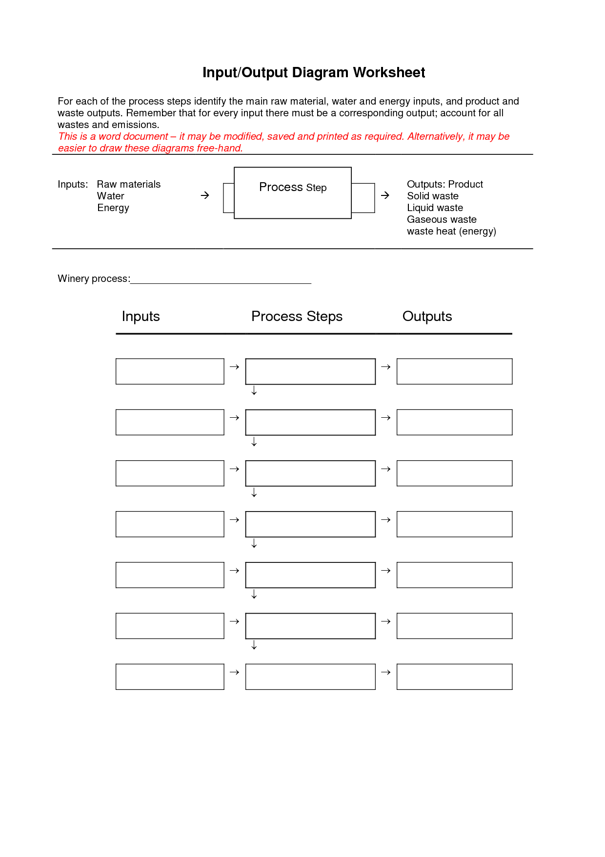 15 Best Images Of Identifying Energy Worksheets