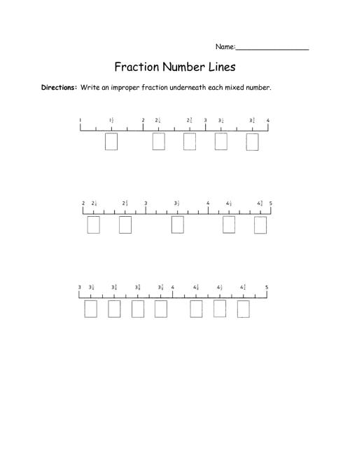 small resolution of Math Worksheets Fractions On A Number Line   Printable Worksheets and  Activities for Teachers