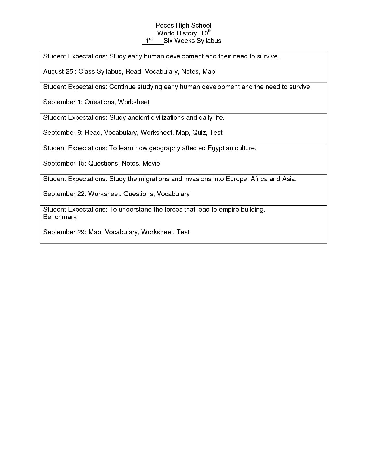 13 Best Images Of High School World History Worksheets