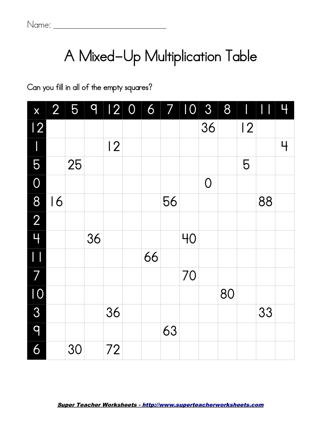 Mixed Tables Worksheet