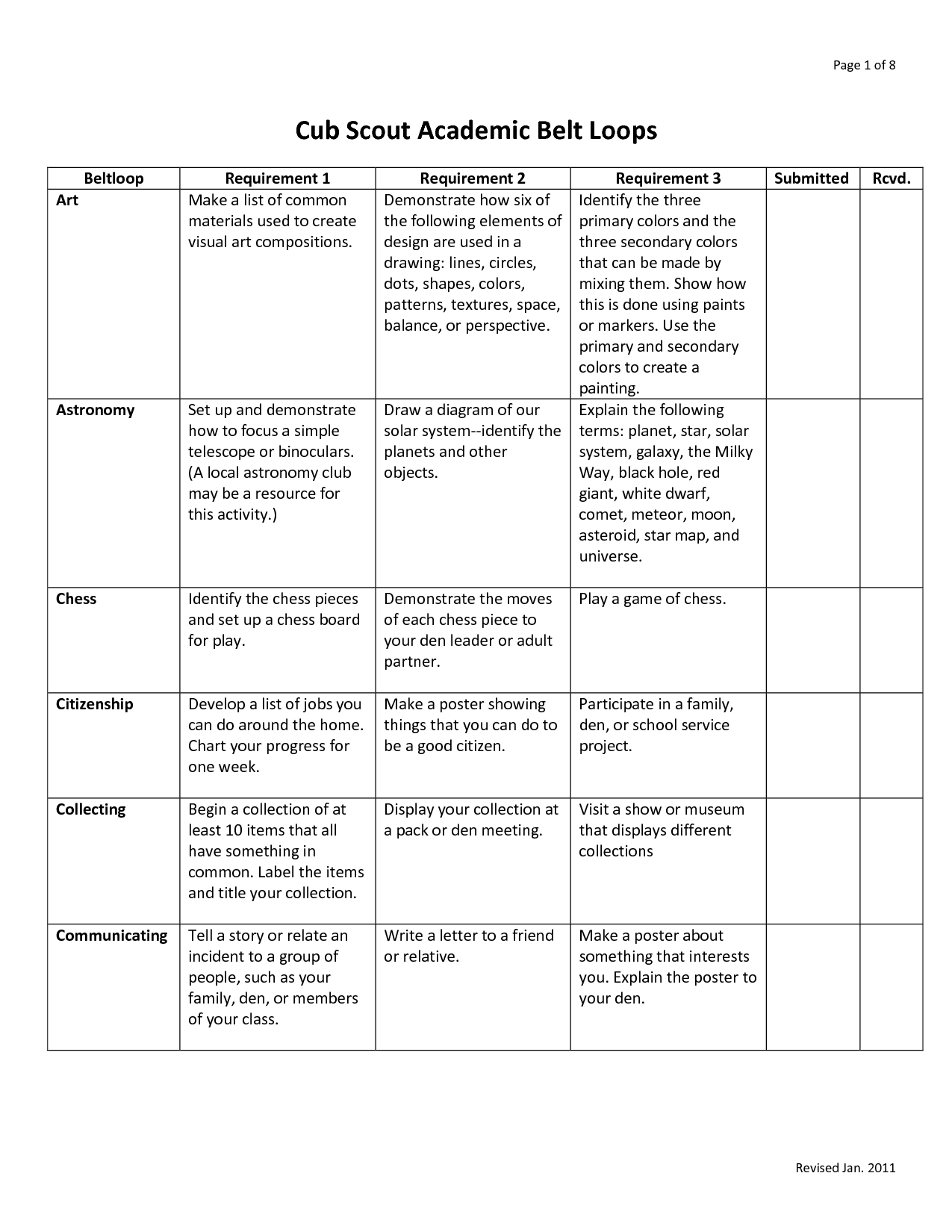 Boy Scout Advancement Worksheet