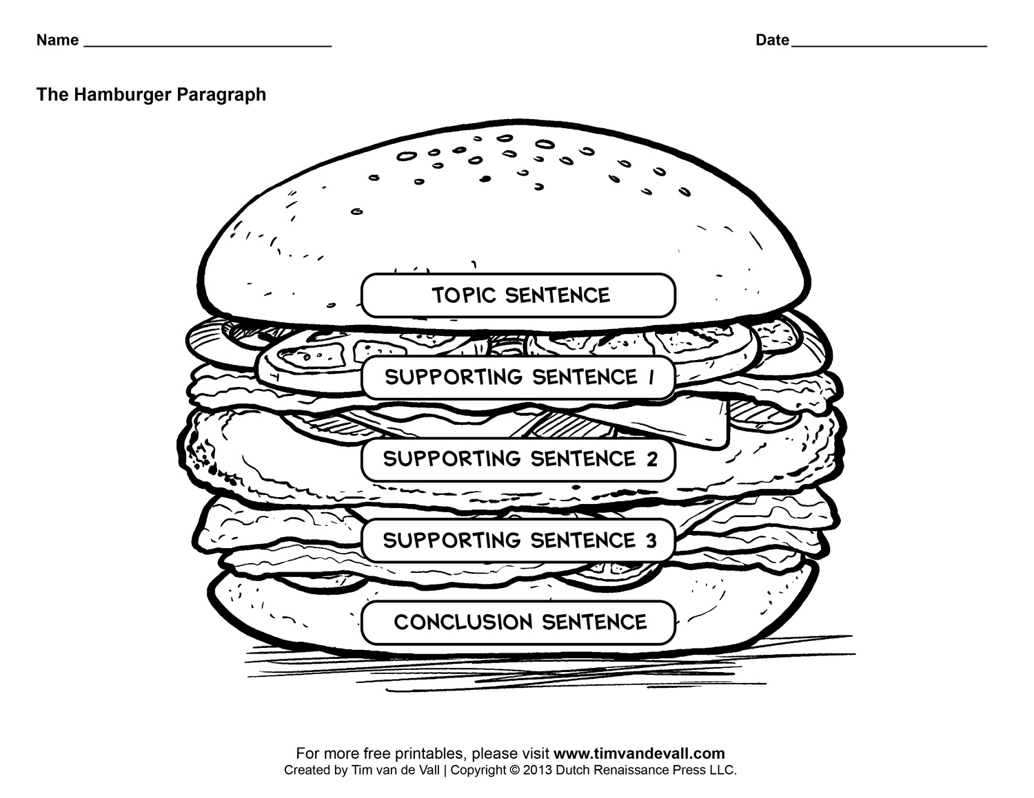 18 Best Images of Hamburger Paragraph Worksheet