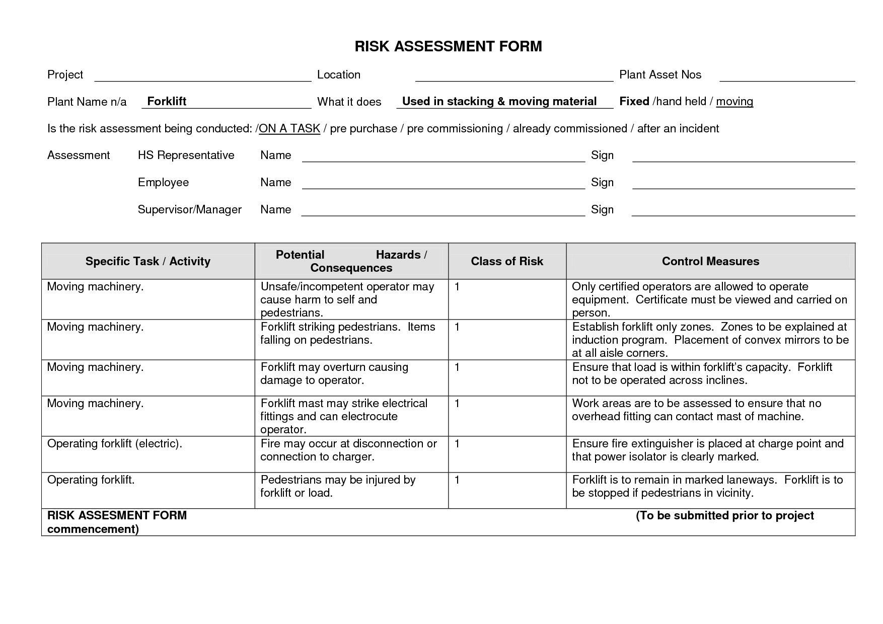 Composite Risk Management Worksheet