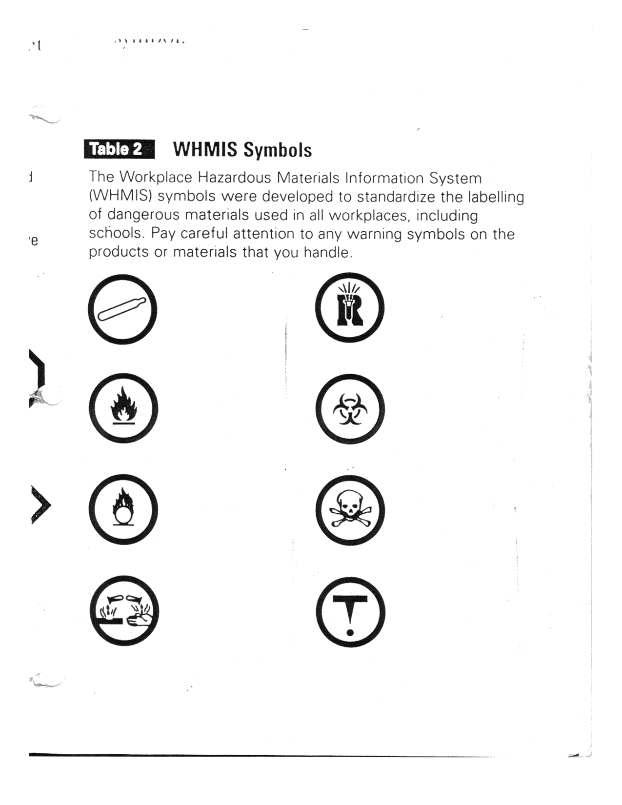 13 Best Images of Safety Symbols Worksheet Answers