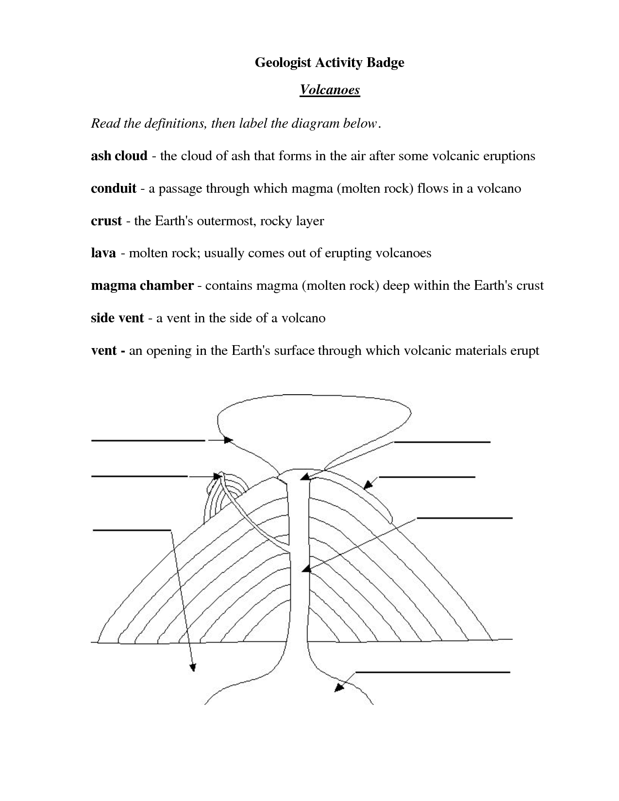 inside volcano diagram vent three circle venn template 13 best images of worksheet parts a