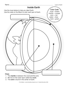 what is a network diagram and why it important wiring start stop motor control 10 best images of parts the sun worksheet - layers worksheet, earth's ...
