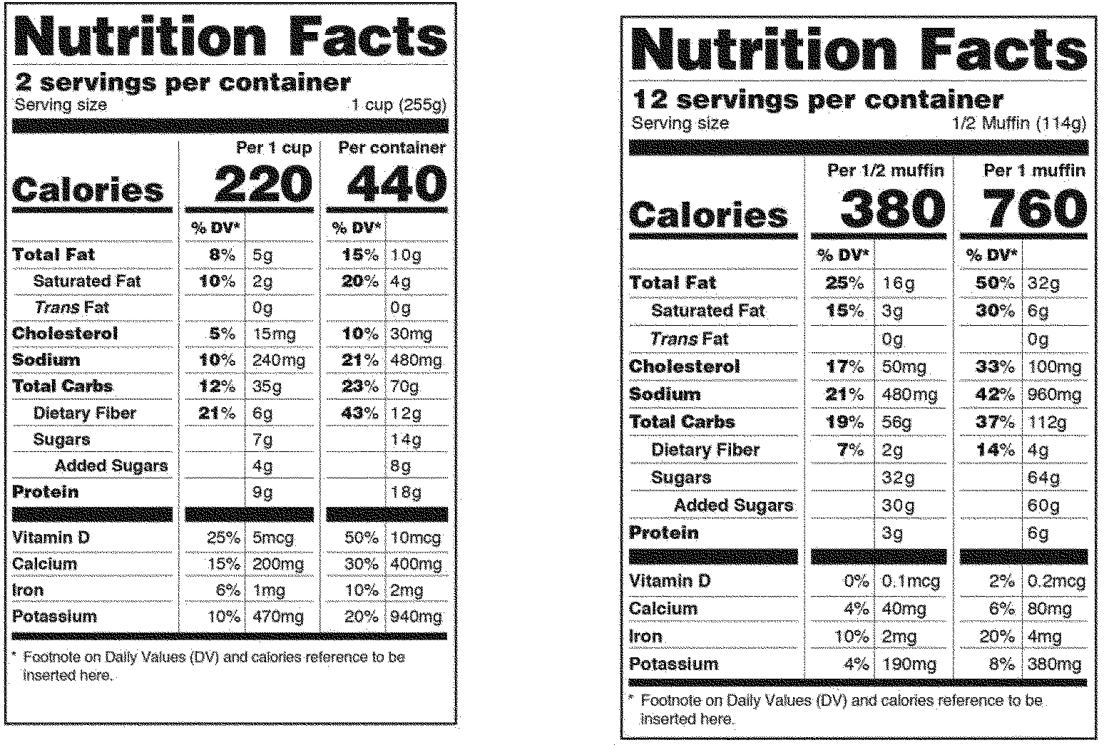 12 Best Images Of Nutrition Labels Comparisons Worksheet