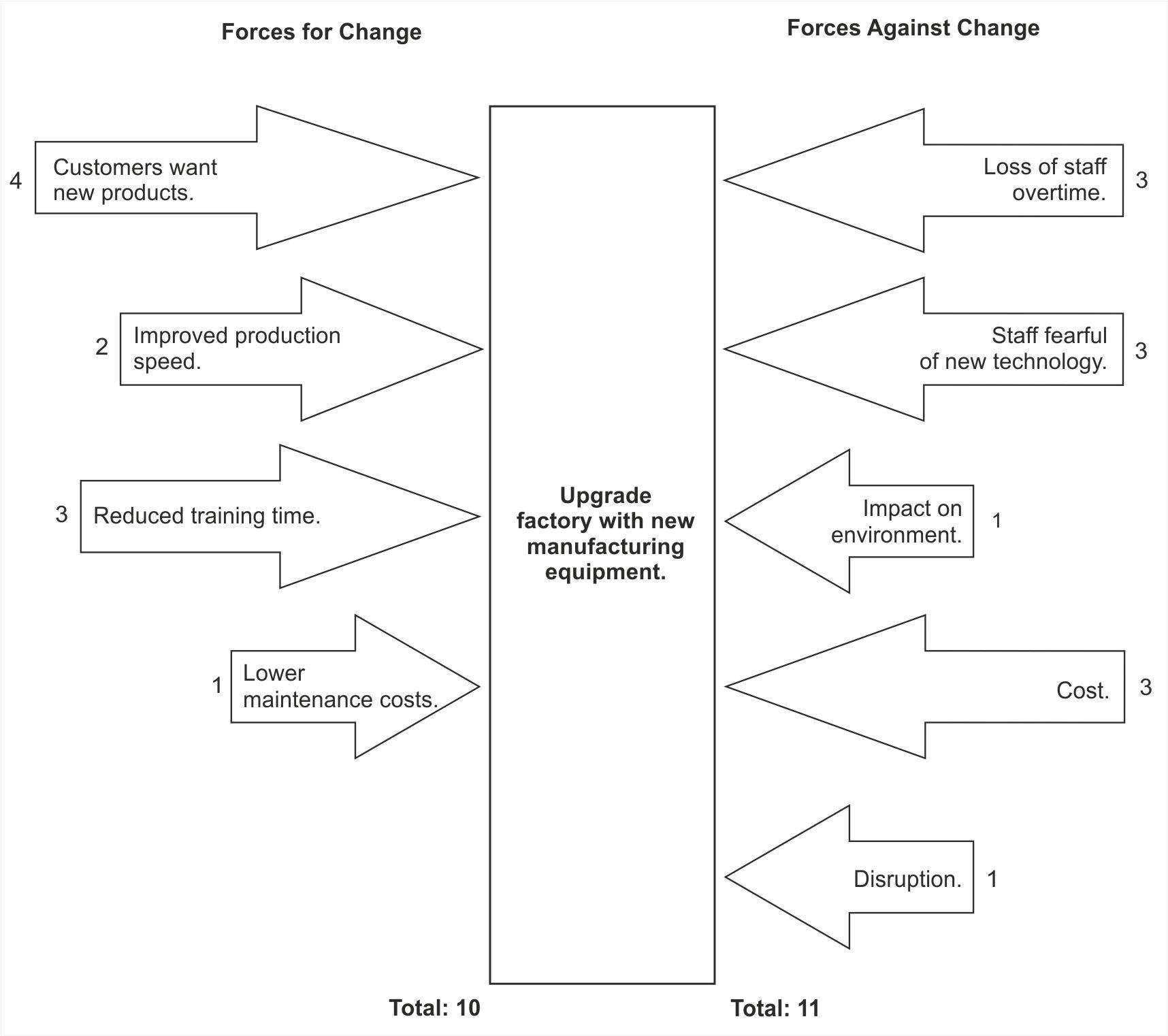 16 Best Images Of Free Action Plan Worksheet