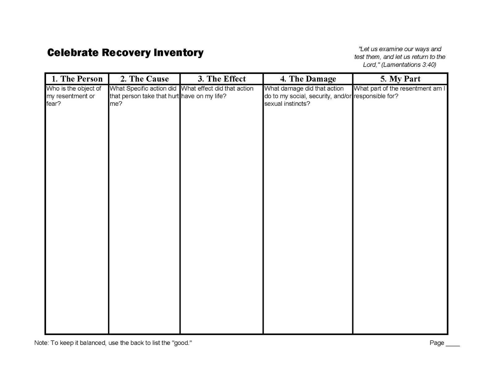 Worksheets Celebrate Recovery Inventory Worksheet