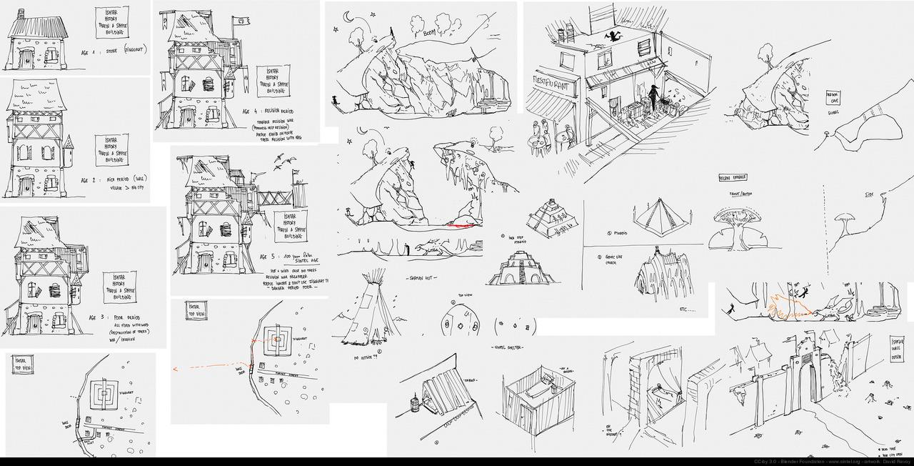 15 Best Images of Sketch Communication Icebreaker