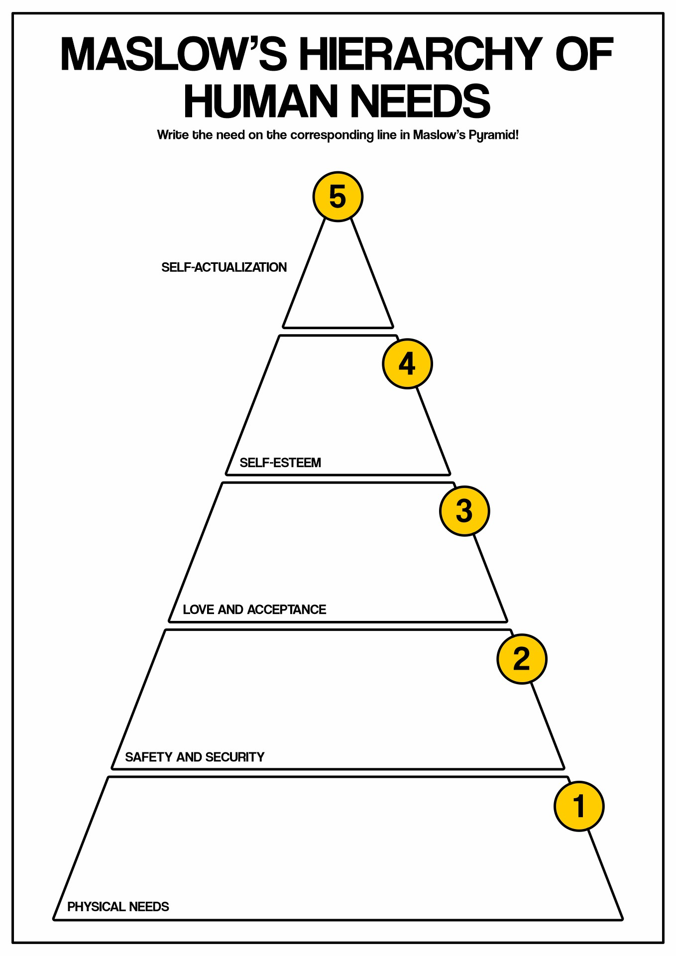 Hierarchy Of Needs Worksheet
