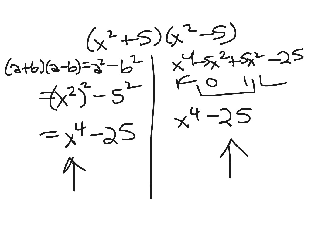 Multiplying Special Case Polynomials Worksheet Answers