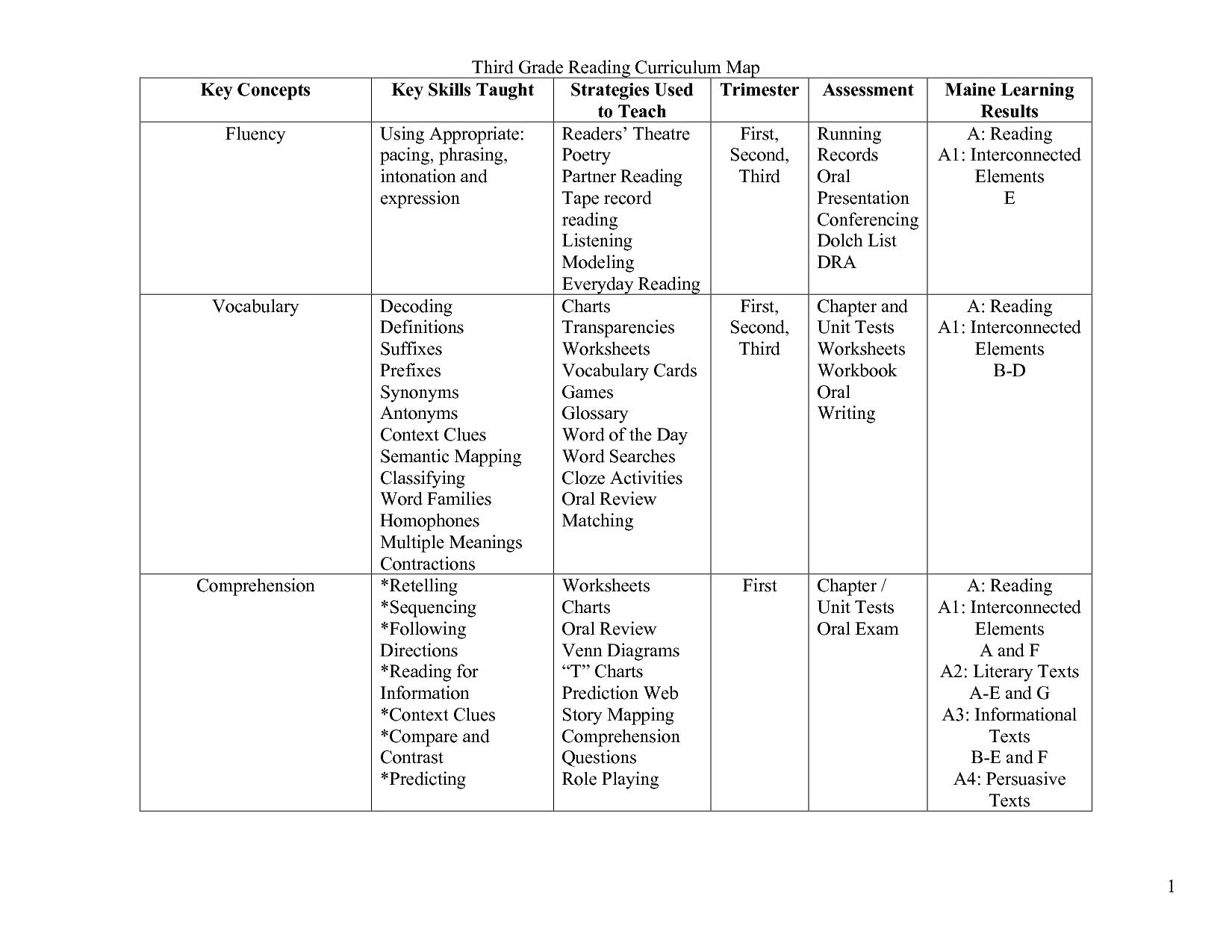 16 Best Images Of Reading Comprehension Worksheets 3rd