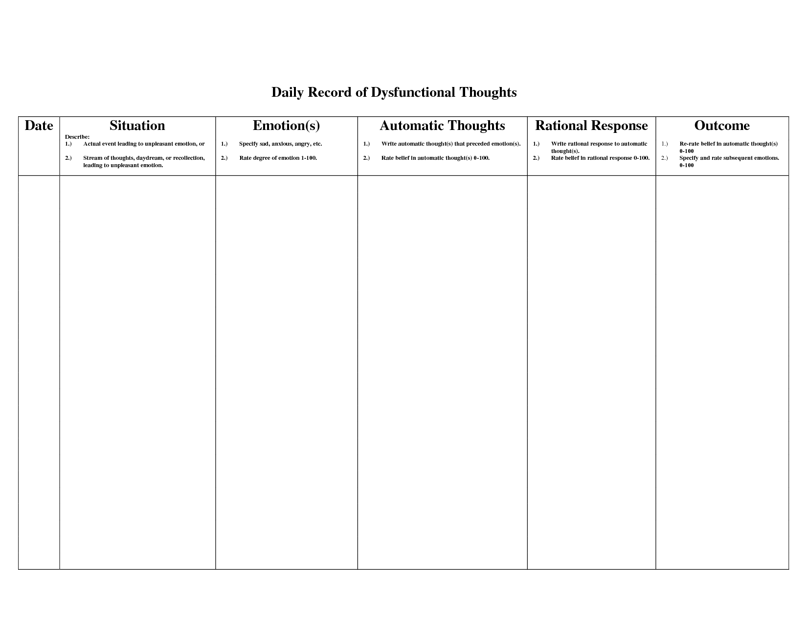 Unhelpful Thinking Worksheet