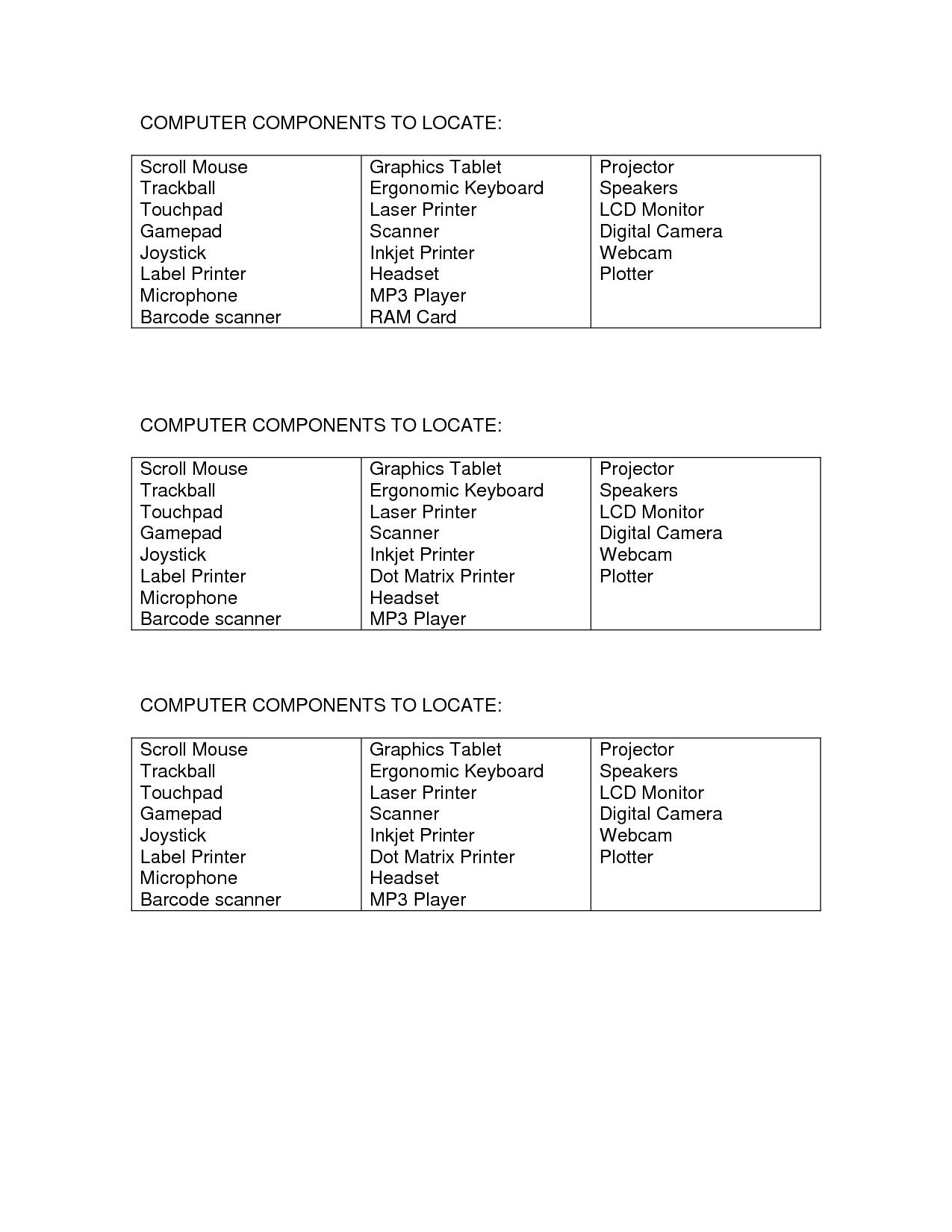 13 Best Images Of Basic Computer Parts Worksheet