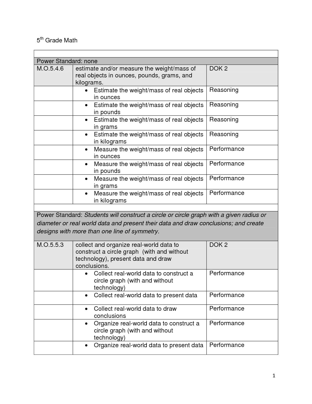Storjcoin Chart 5th Grade