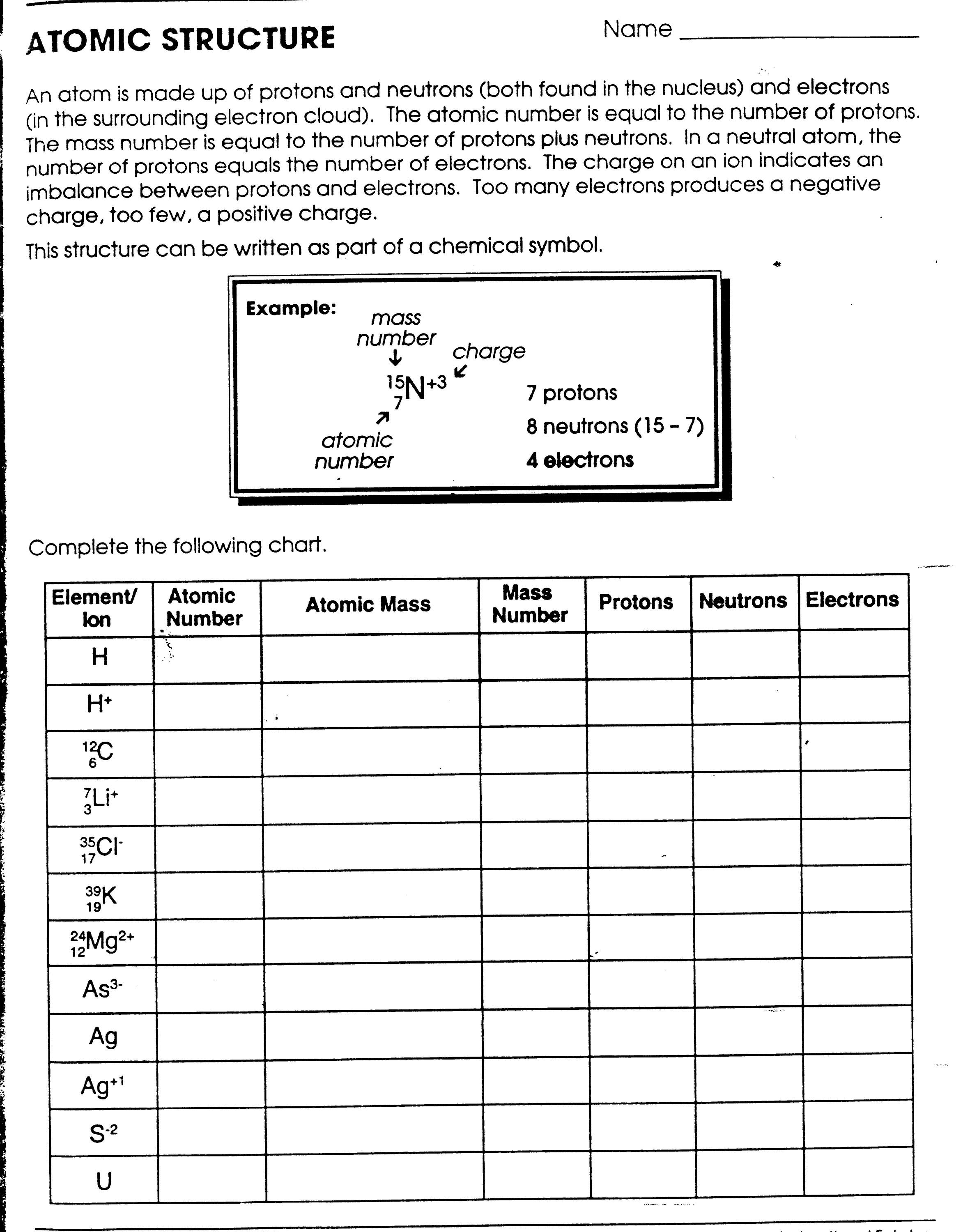 Structure Of An Atom Worksheet