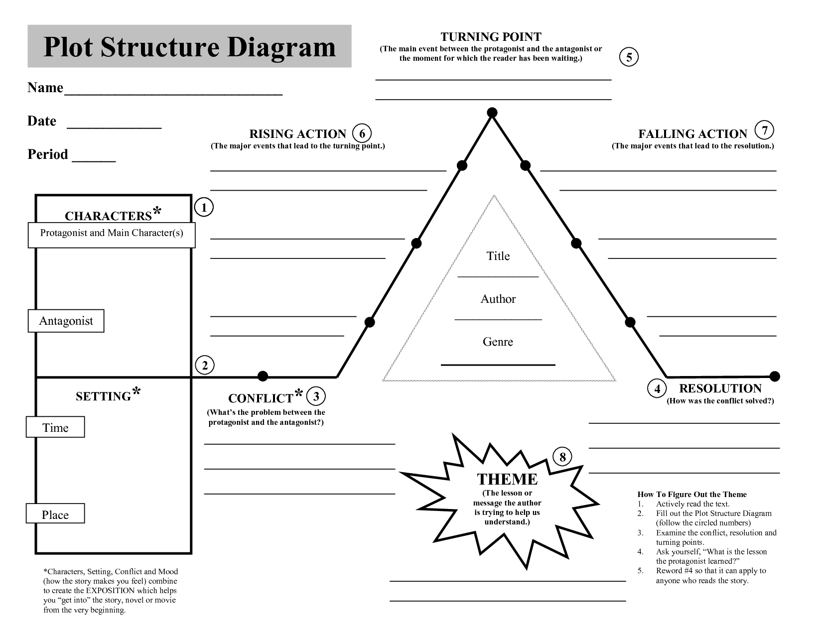 the lottery by shirley jackson plot diagram huskee log splitter parts 16 best images of novel outline worksheet story