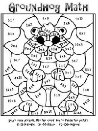 16 Best Images of Simpson Science Variable Worksheet