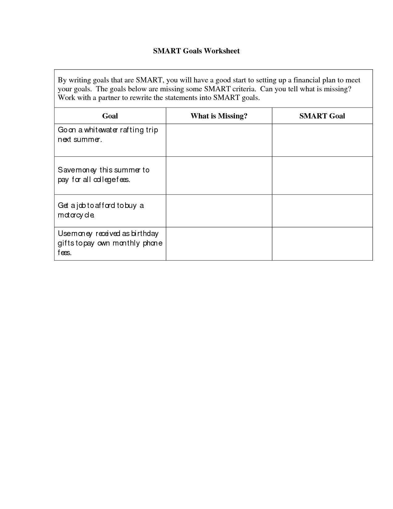 15 Best Images Of Financial Goals Worksheet
