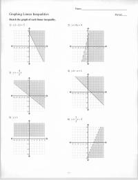 15 Best Images of Graphing Two Variable Inequalities