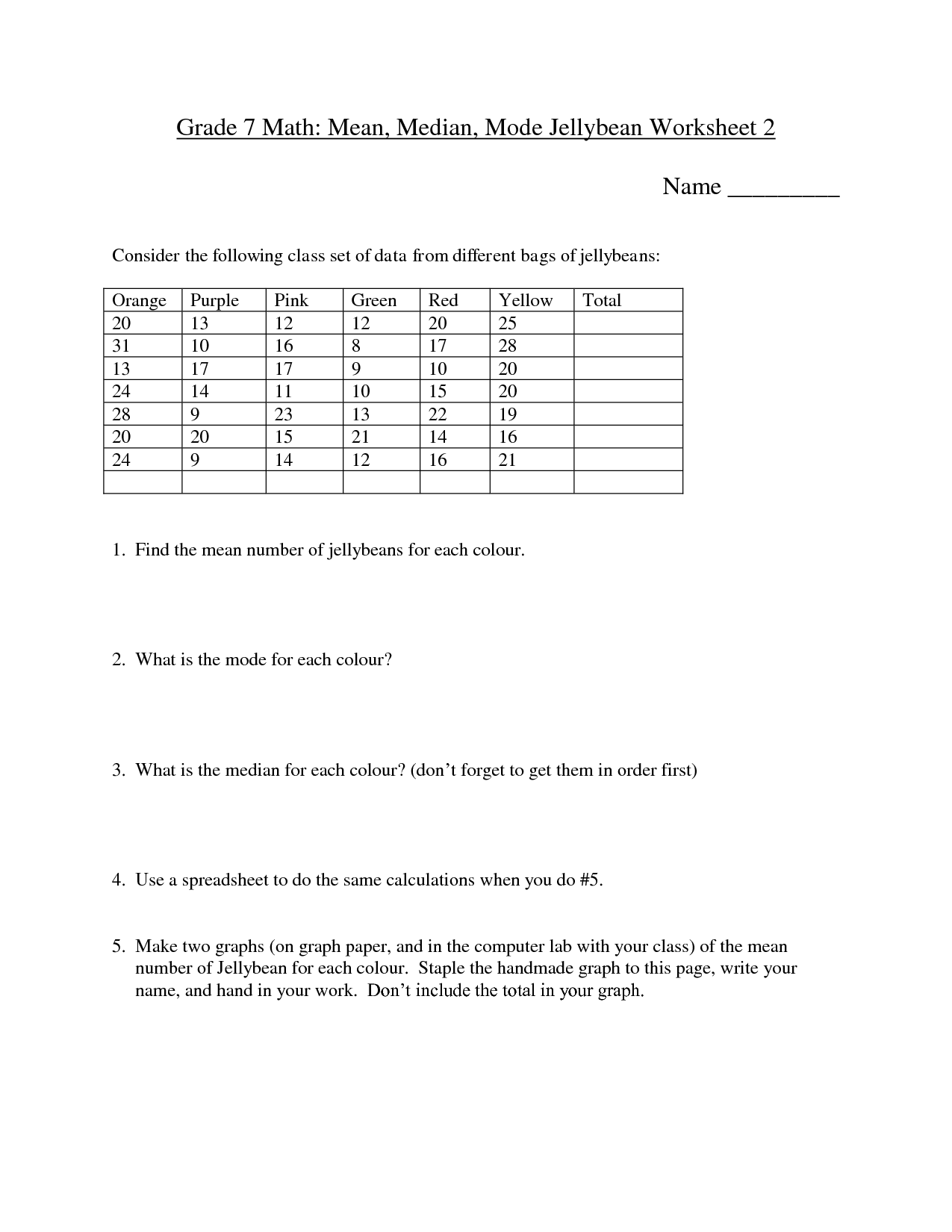 hight resolution of Graph Worksheets For Mean Median Mode Range   Printable Worksheets and  Activities for Teachers
