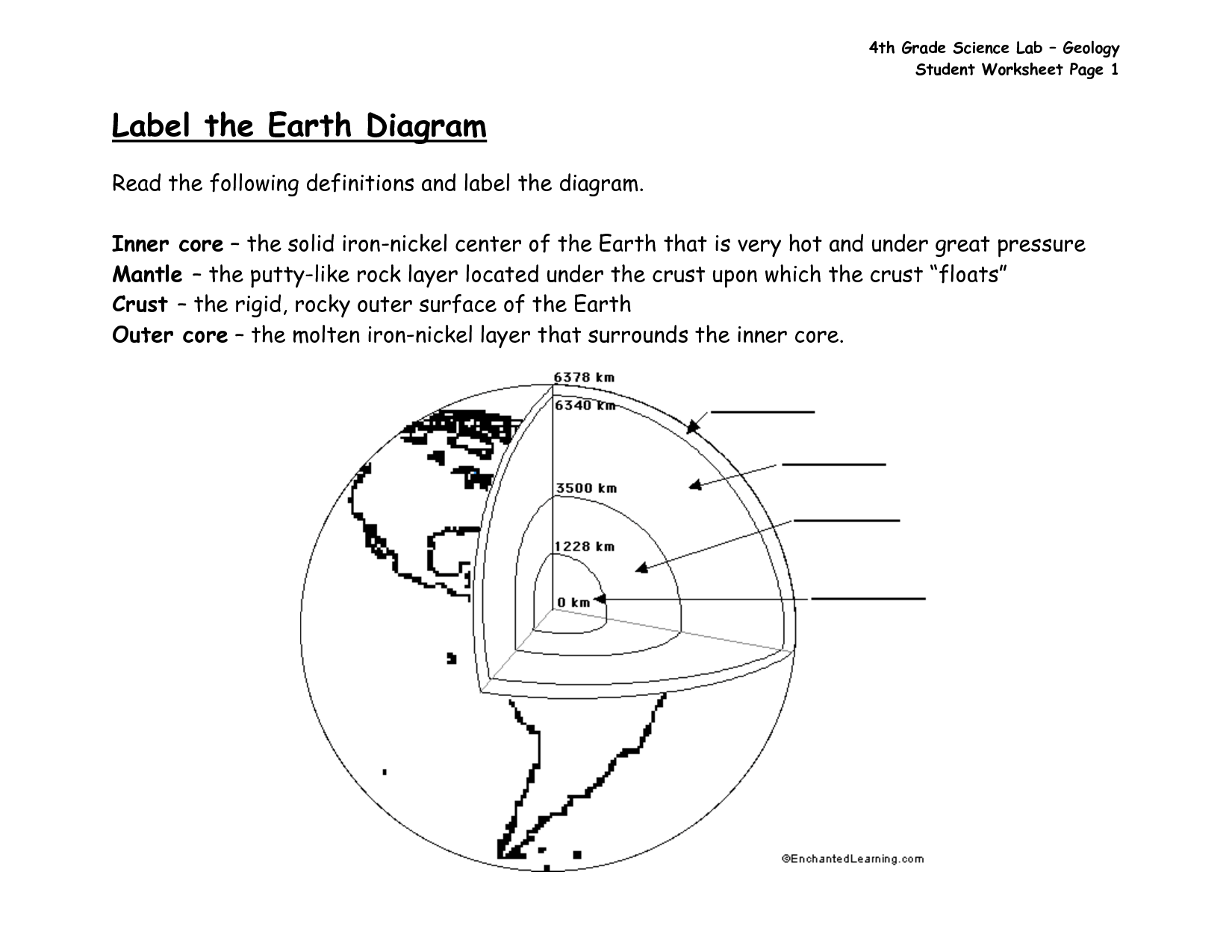 Label The Earth S Layers Worksheet