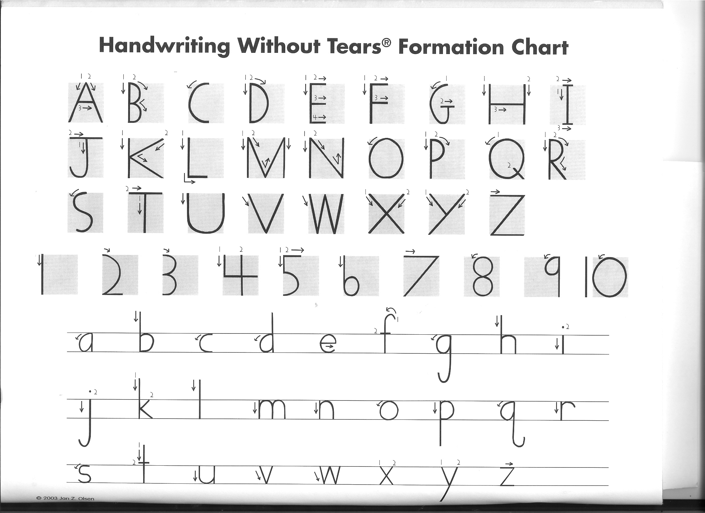 Handwriting Without Tears Preschool Letter Order