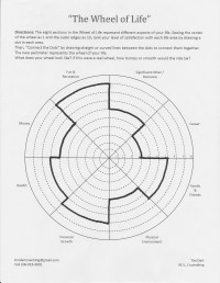 13 Best Images of Personal Growth Worksheets - Life Wheel ...